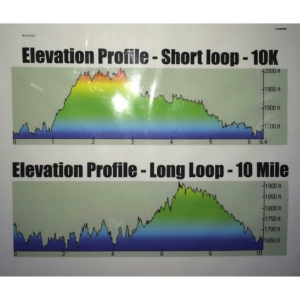 Started with the 10 mile loop followed by the 10k loop (see mountain).