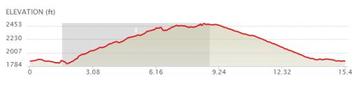 pemberton-trail-route-1886770